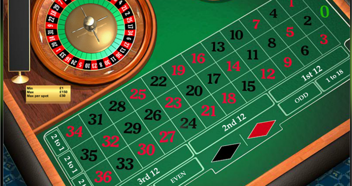 What Are the Top Casino Gaming's Online?