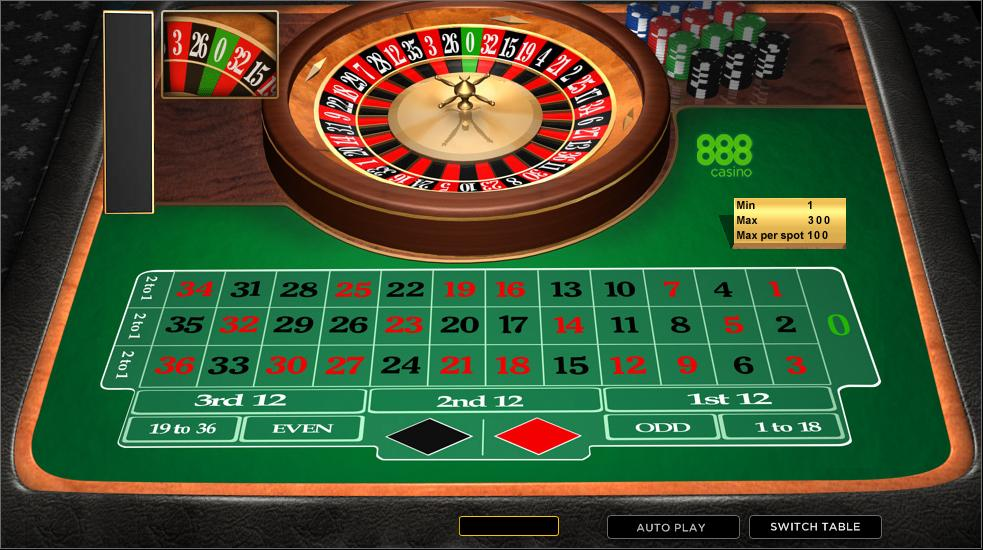 Understanding Online Live Roulette Policy