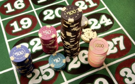 Rapid Way To Resolve A Concern With Casino